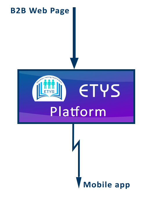 block diagram etys